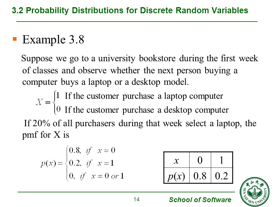 School of Software  Example 3.8 Suppose we go to a university bookstore during the first week of classes and observe whether the next person buying a