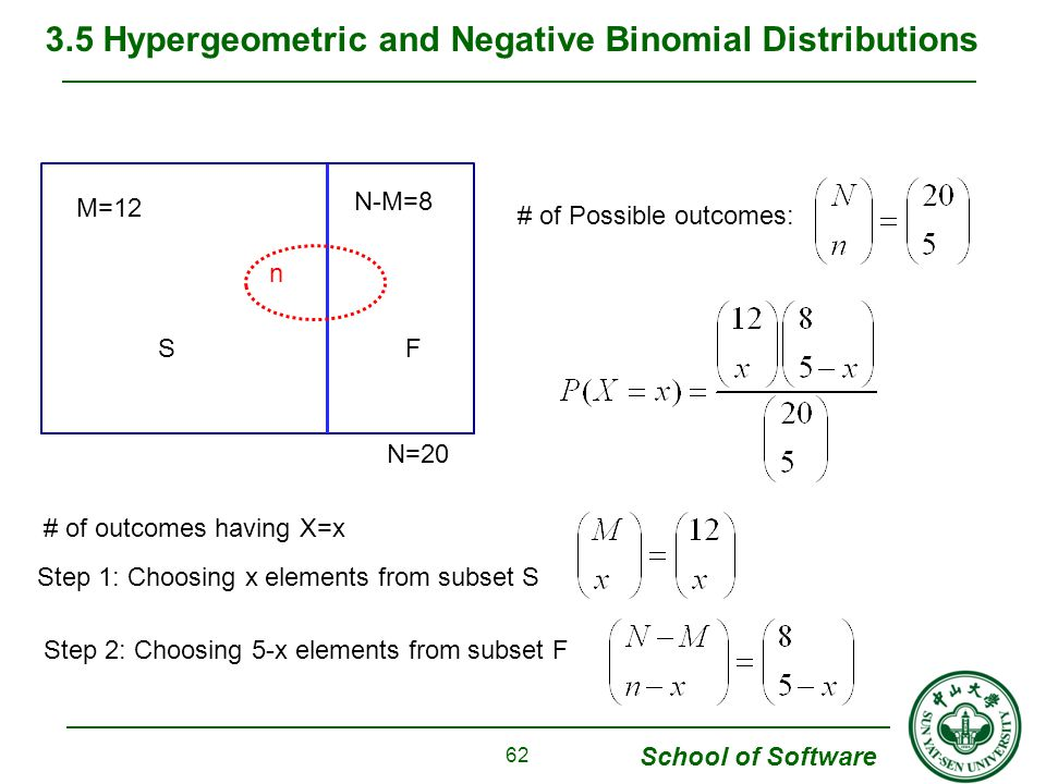 School of Software 3.5 Hypergeometric and Negative Binomial Distributions 62 # of outcomes having X=x Step 1: Choosing x elements from subset S Step 2