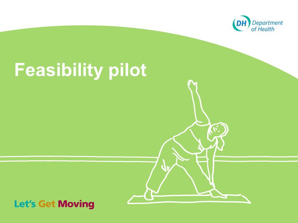Feasibility pilot