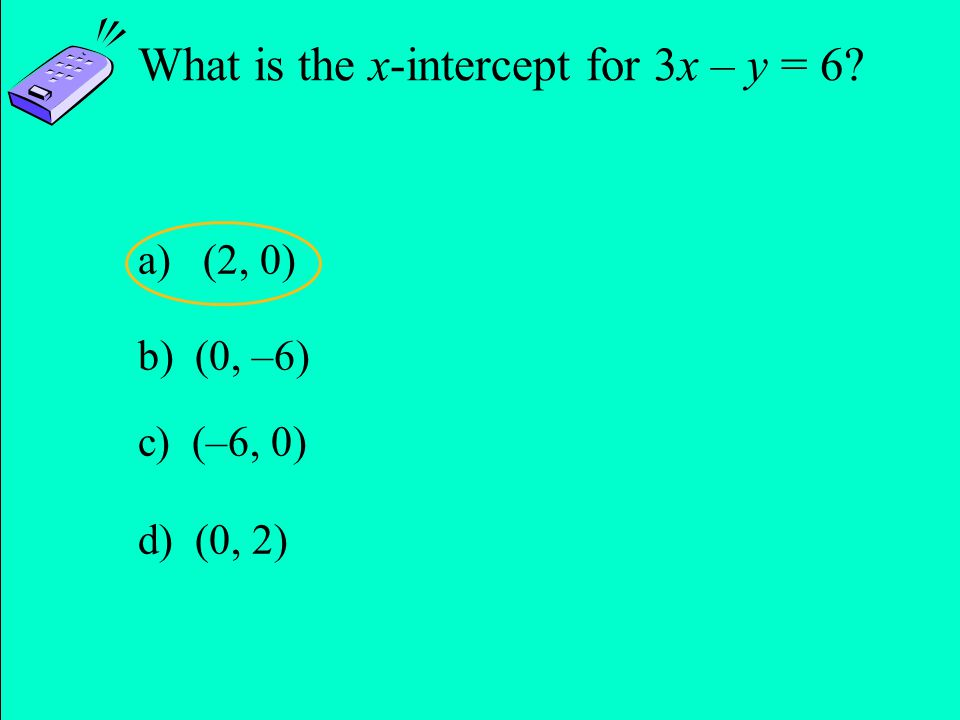 Slide 4- 18 Copyright © 2007 Pearson Education, Inc. Publishing as Pearson Addison-Wesley What is the x-intercept for 3x – y = 6? a) (2, 0) b) (0, –6)