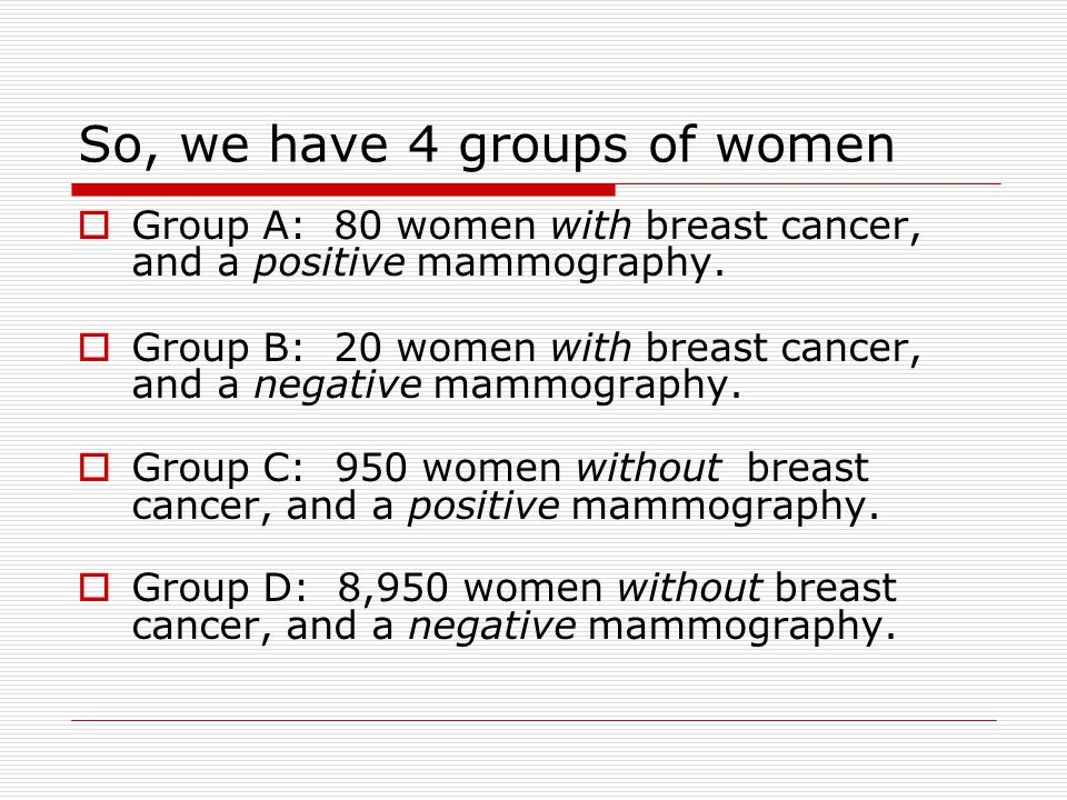 Are you confused? Let's put it differently  10,000 women  Group 1: 100 women with breast cancer. (1%) 80% (80) positive 20% (20) negative  Group 2:
