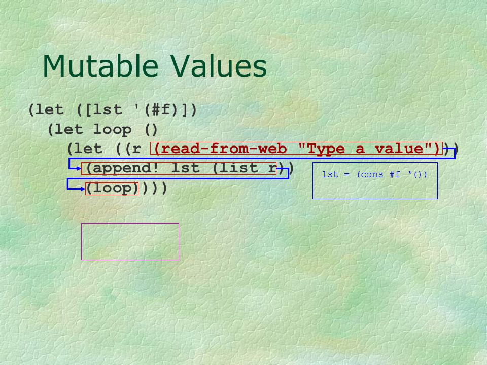 Mutable Values (let ([lst '(#f)]) (let loop () (let ((r (read-from-web