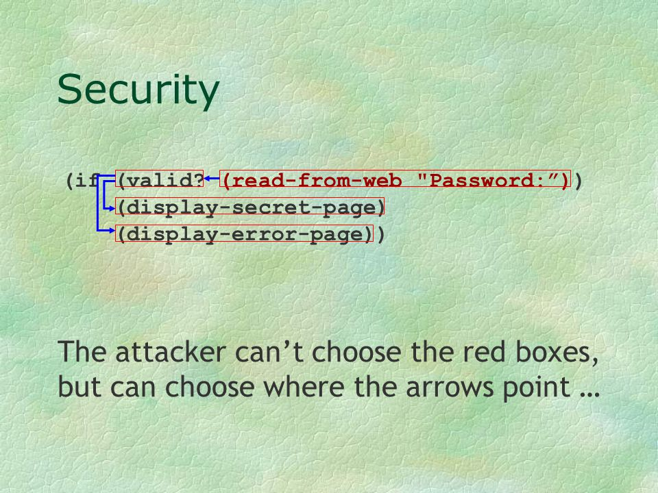 Security (if (valid? (read-from-web