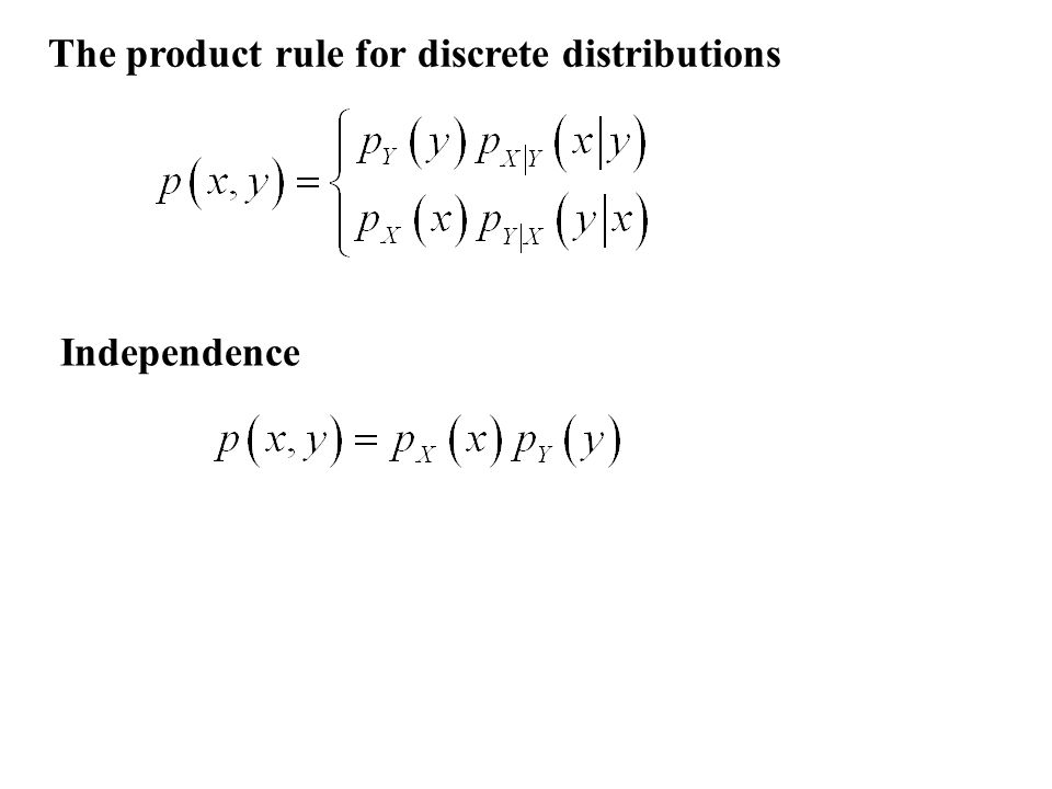 The product rule for discrete distributions Independence