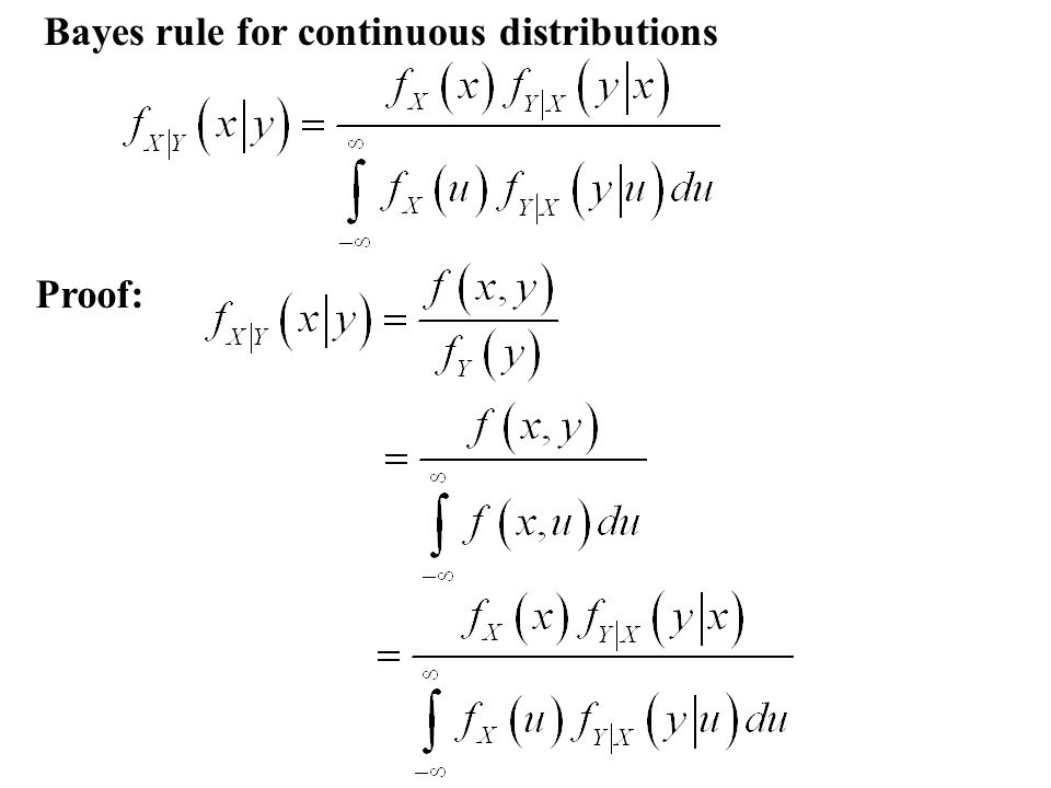 Bayes rule for continuous distributions Proof: