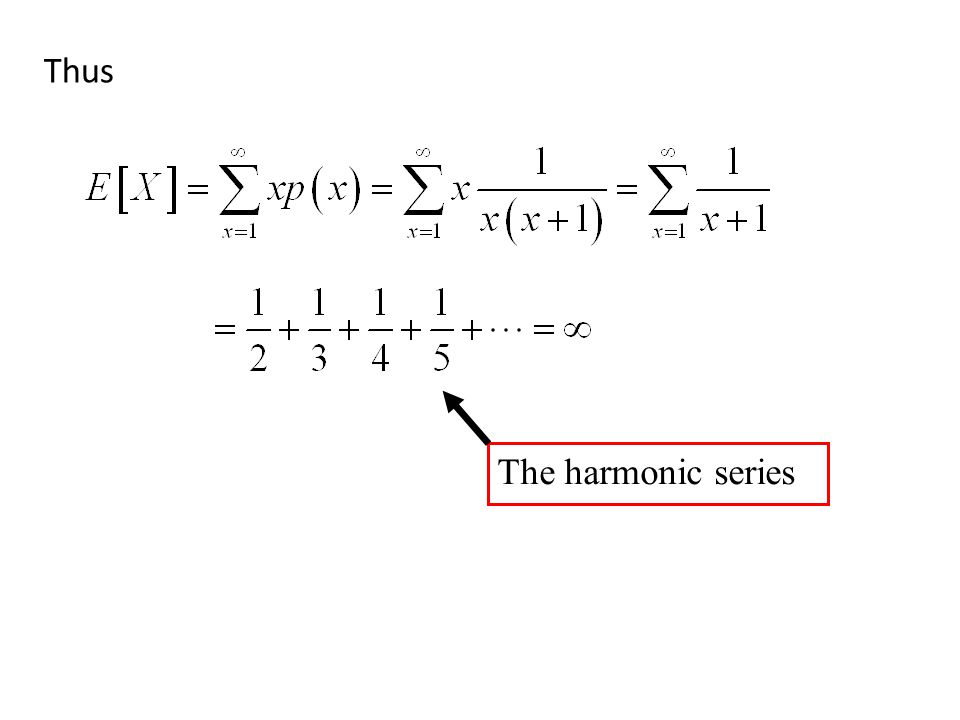 Thus The harmonic series