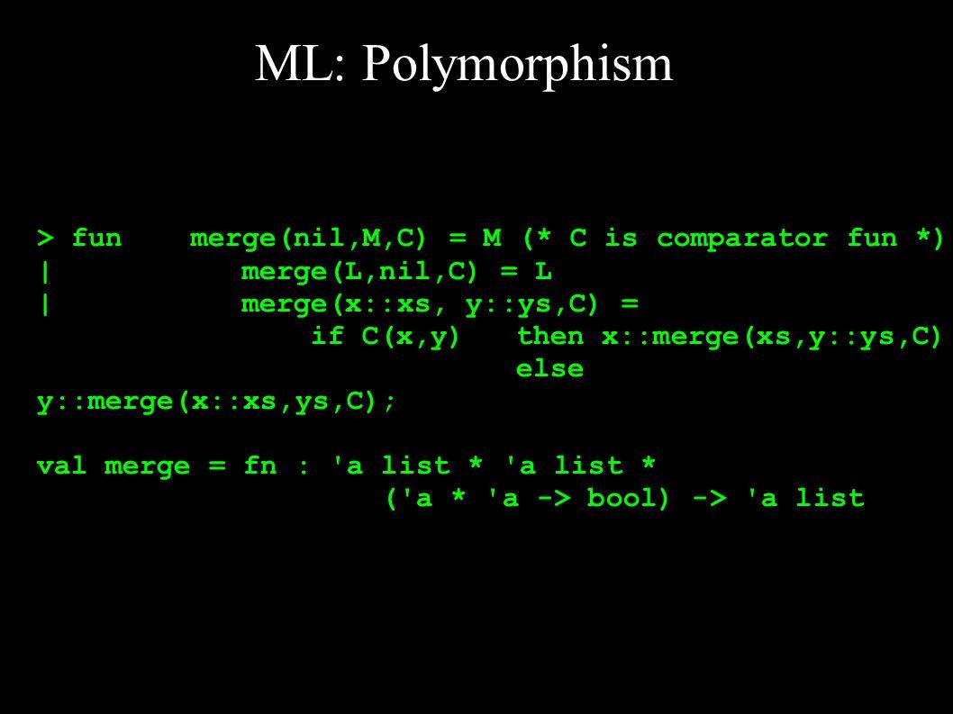 ML: Polymorphism > funmerge Sort(nil,C) = nil | mergeSort([a],C) = [a] | mergeSort(L,C) = let val (M,N) = split(L); val M = mergeSort(M,C); val N = mergeSort(N,C) in merge(M,N,C) end; val mergeSort = fn : a list * ( a * a -> bool) -> a list