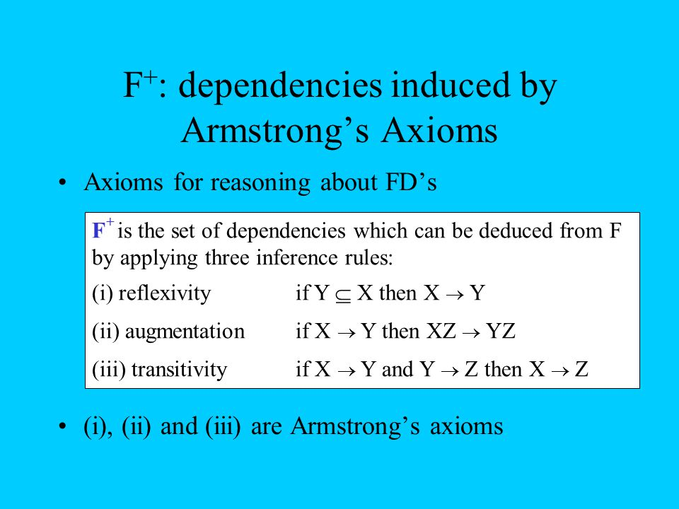 F + : dependencies induced by Armstrong's Axioms Axioms for reasoning about FD's (i), (ii) and (iii) are Armstrong's axioms F + is the set of dependen