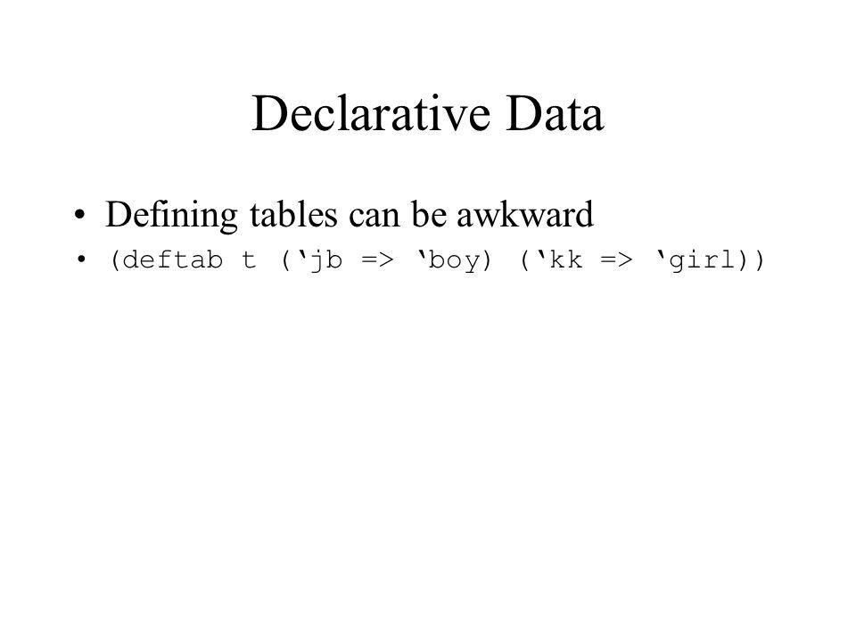 Declarative Data Defining tables can be awkward (deftab t ('jb => 'boy) ('kk => 'girl))