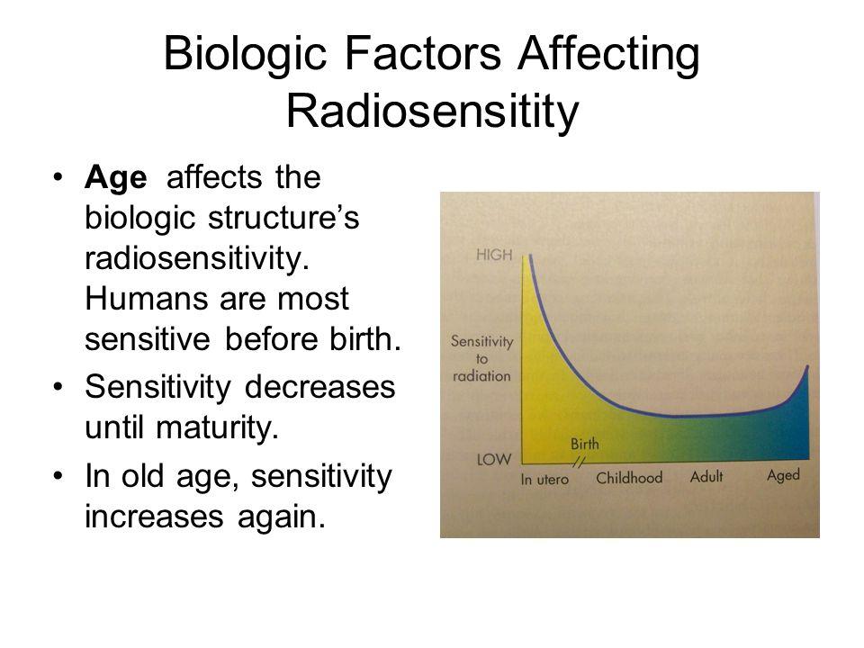 Biologic Factors Affecting Radiosensitity Age affects the biologic structure's radiosensitivity. Humans are most sensitive before birth. Sensitivity d