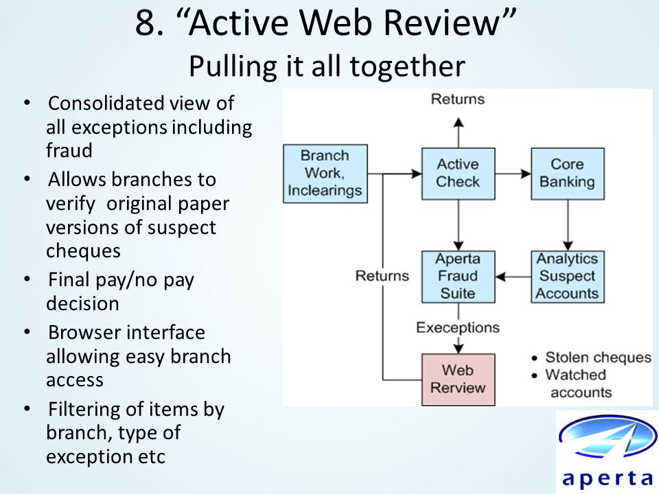 "8. ""Active Web Review"" Pulling it all together Consolidated view of all exceptions including fraud Allows branches to verify original paper versions o"