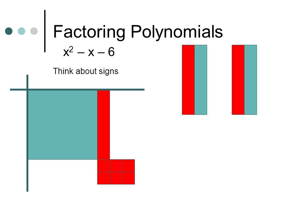 Factoring Polynomials x 2 – x – 6 Can add zeros to fill in