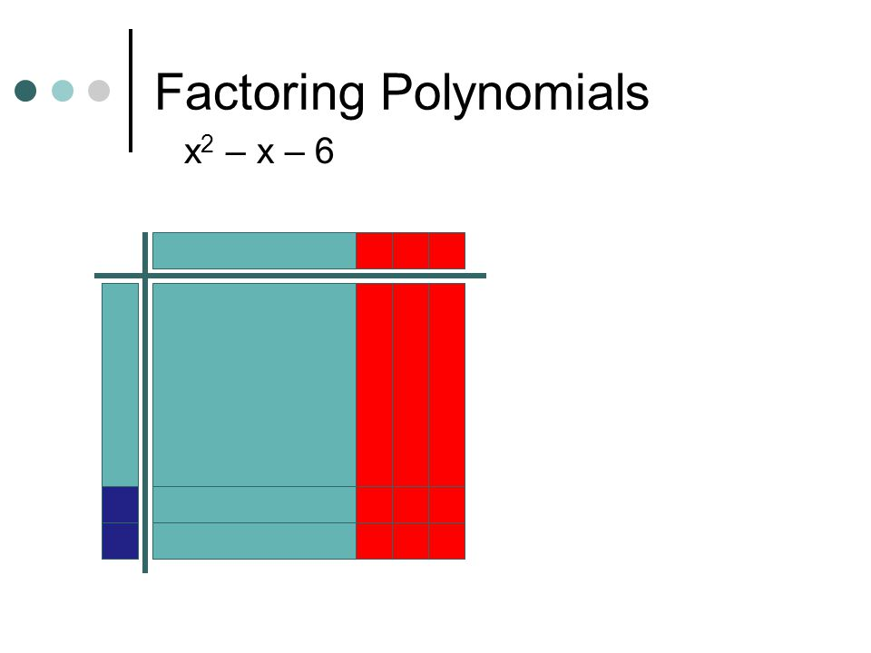 Factoring Polynomials x 2 – x – 6 Think about signs