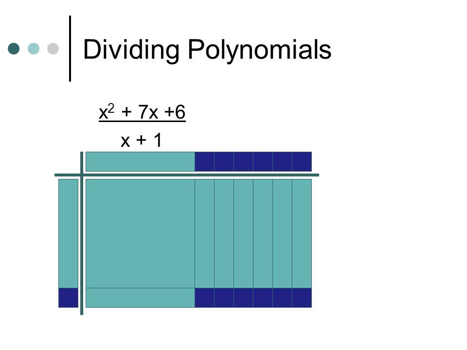 Dividing Polynomials x 2 + 7x +6 x + 1 X+1