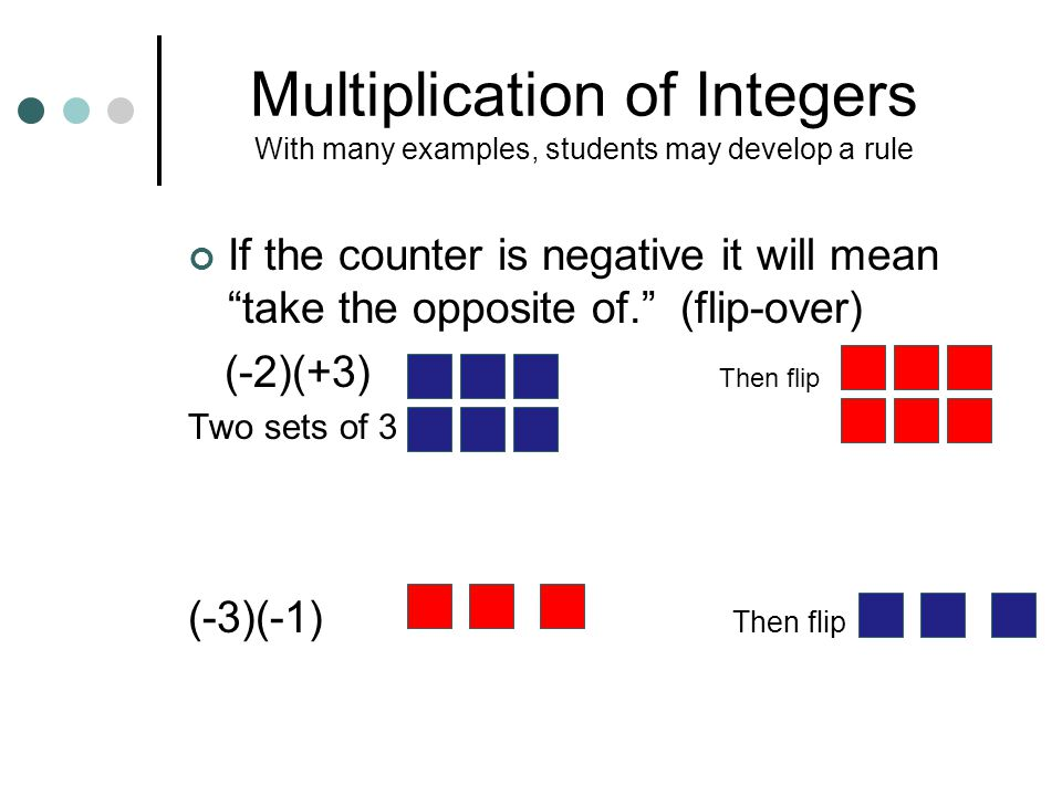 Multiplication of Integers If the counter is negative it will mean remove __ sets of __ (-2)(+3) Remove 2 sets of +3. Nothing to remove, so start with zeros.