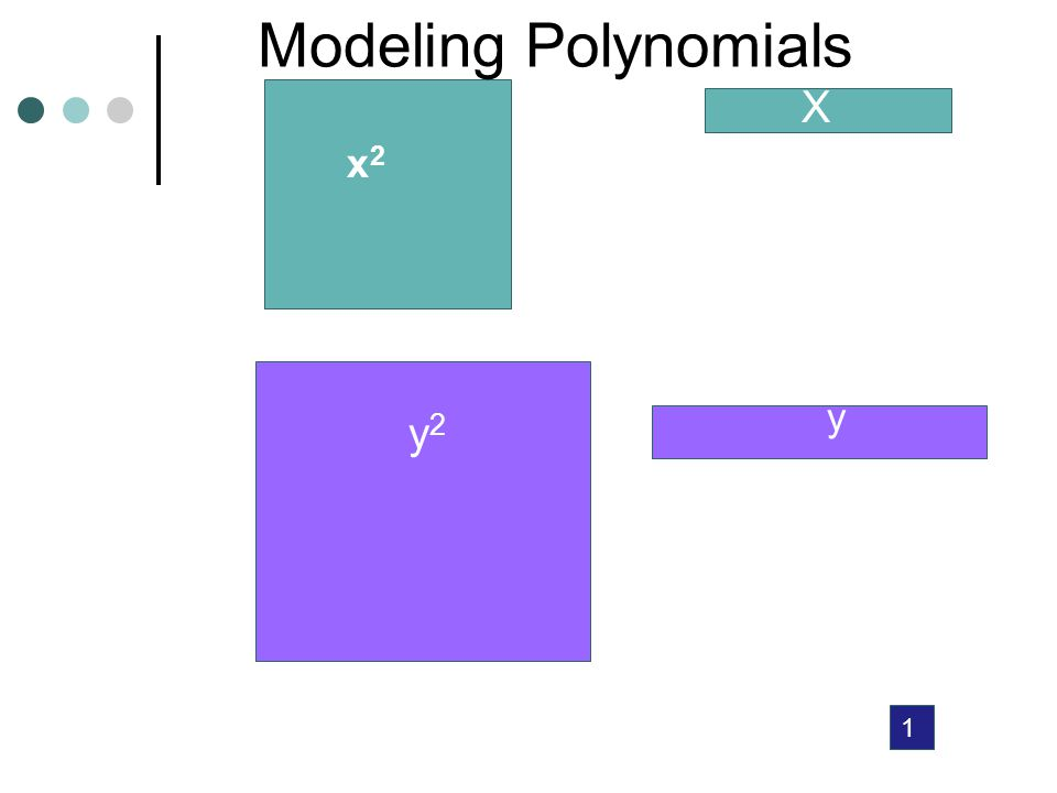 Modeling Polynomials Let the blue square represent x 2, the green rectangle xy, and the purple square y 2.