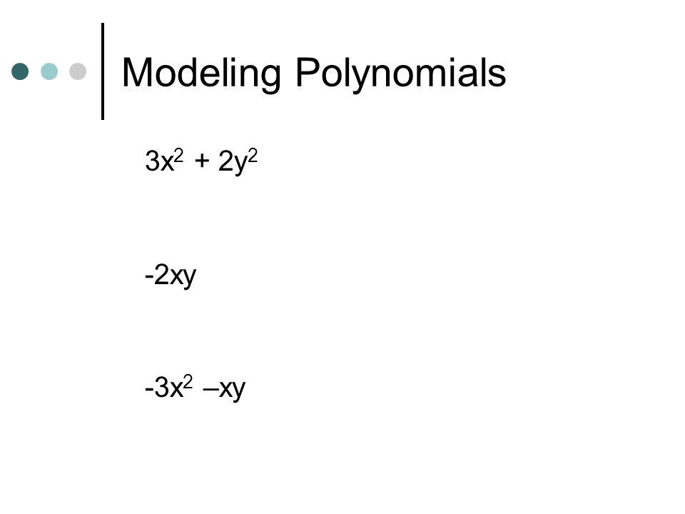 Modeling Polynomials 2x 2 4y 3
