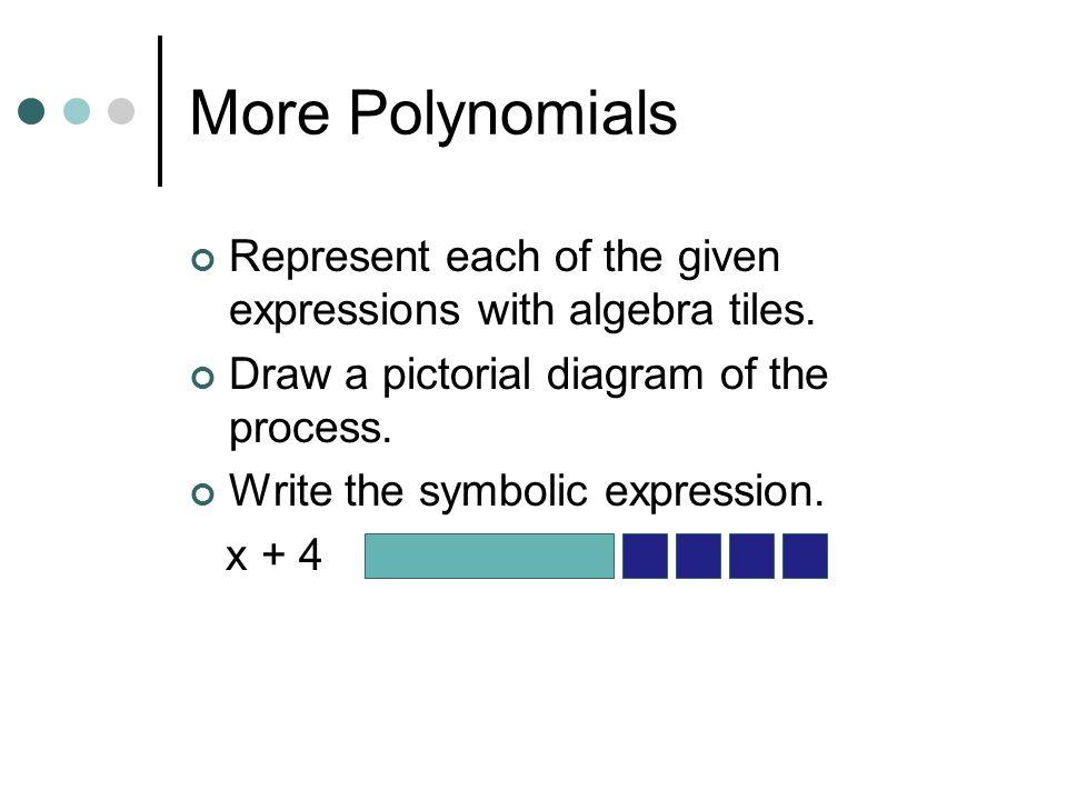 Modeling Polynomials 3x 2 + 2y 2 -2xy -3x 2 –xy