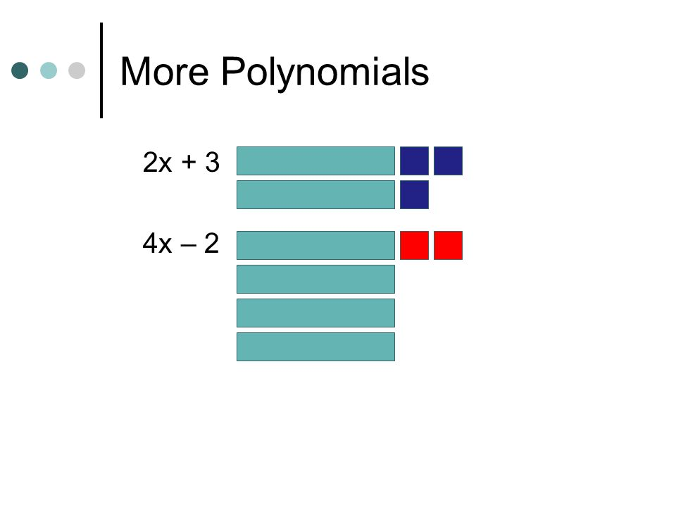 More Polynomials Represent each of the given expressions with algebra tiles.