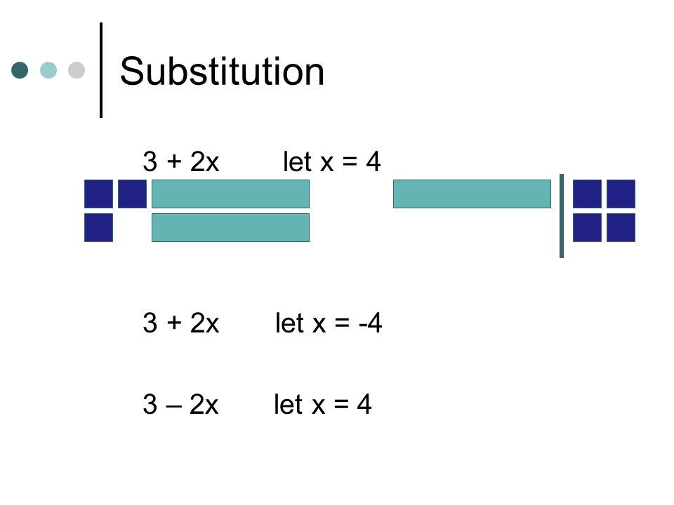 Substitution Algebra tiles can be used to model substitution.