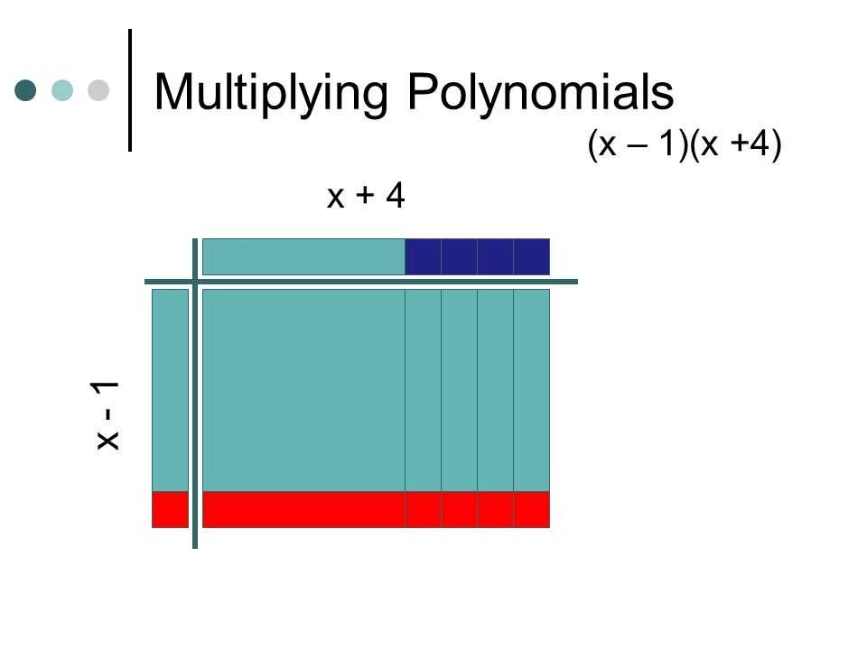 Multiplying Polynomials (x – 1)(x +4) x + 4 x - 1