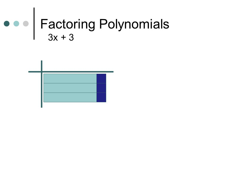 Factoring Polynomials Algebra tiles can be used to factor polynomials.