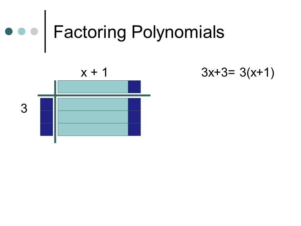 Factoring Polynomials 3x + 3