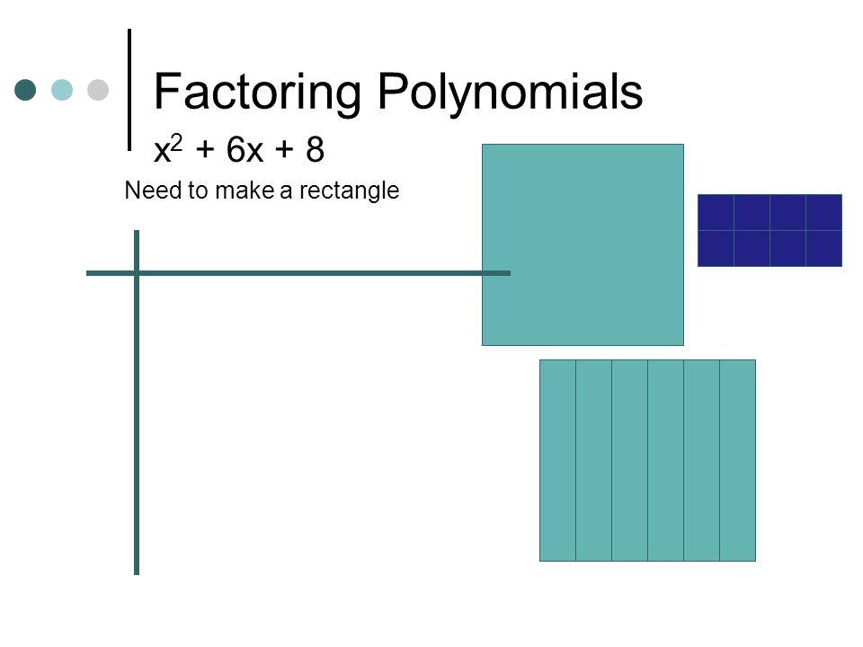 Factoring Polynomials x + 13x+3= 3(x+1) 3