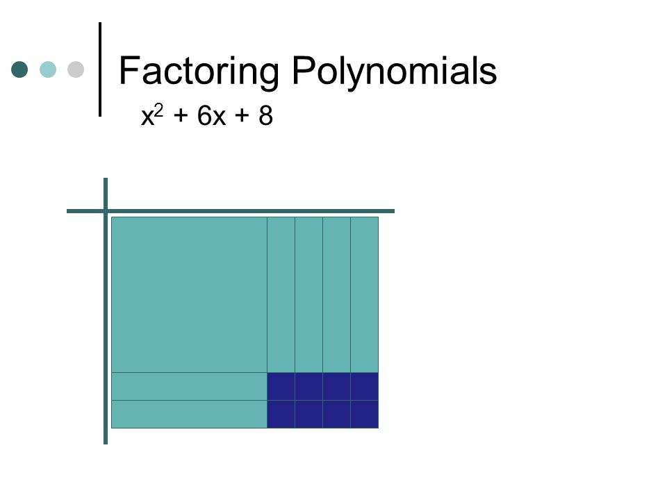 Factoring Polynomials x 2 + 6x + 8 Need to make a rectangle
