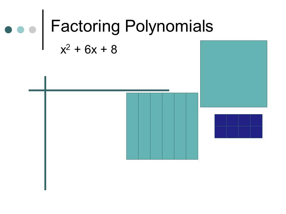 Factoring Polynomials x 2 + 6x + 8 x + 4 x + 2
