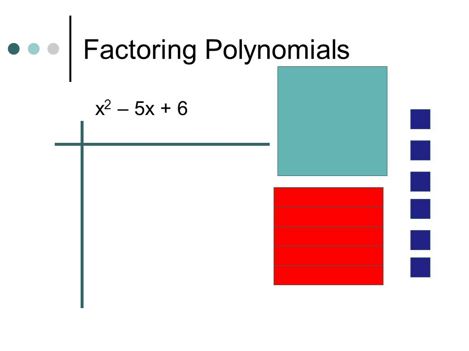 Factoring Polynomials x 2 + 6x + 8