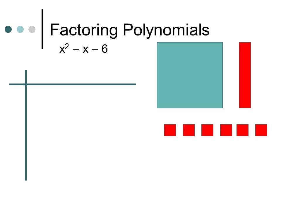 Factoring Polynomials x 2 – 5x + 6 x - 3 + + + - - - - - + + + -- - - - X - 2 +++