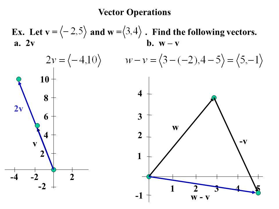 Vector Operations Ex. Let v = and w =. Find the following vectors. a. 2v b. w – v -22 6 10 8 4 2 -2 -4 v 2v 1 2 3 4 4 3 2 1 5 w -v w - v