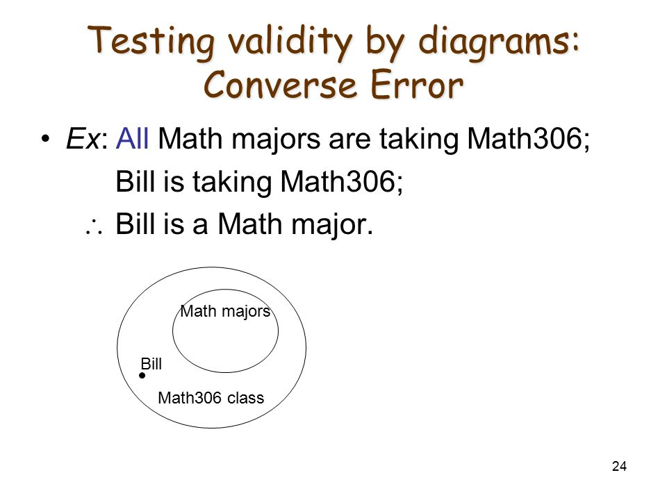 24 Testing validity by diagrams: Converse Error Ex: All Math majors are taking Math306; Bill is taking Math306;  Bill is a Math major. Math306 class