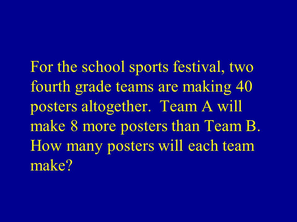 For the school sports festival, two fourth grade teams are making 40 posters altogether.