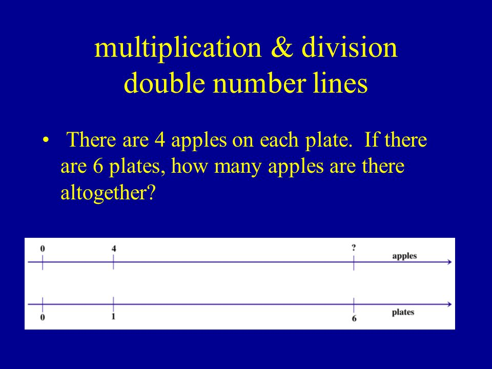 multiplication & division double number lines There are 4 apples on each plate.