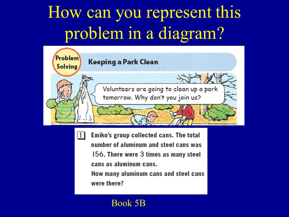 How can you represent this problem in a diagram? Book 5B