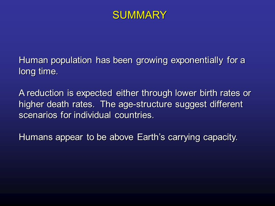 Human population has been growing exponentially for a long time.