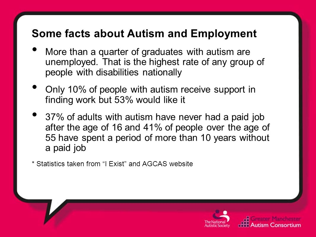 Some facts about Autism and Employment More than a quarter of graduates with autism are unemployed. That is the highest rate of any group of people wi