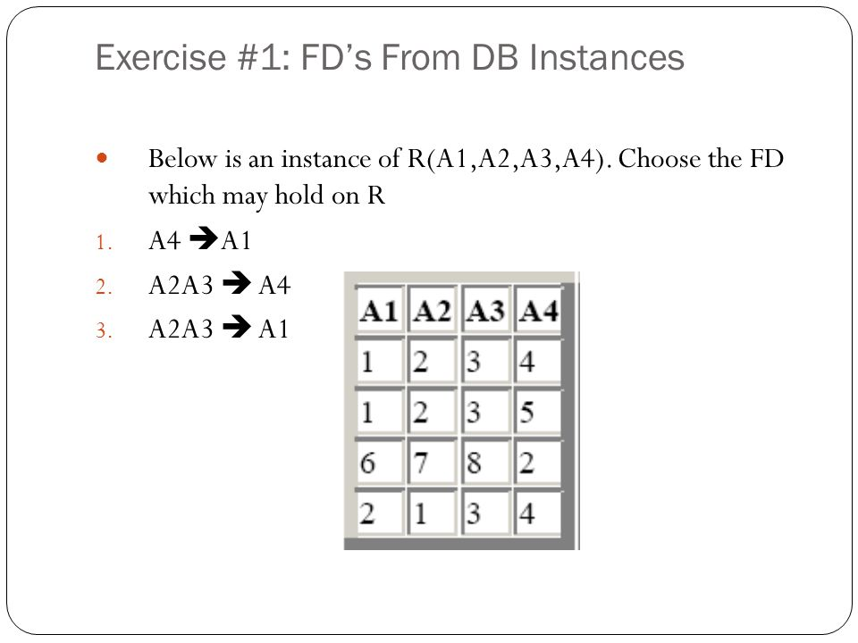 Solution #4: Checking for Keys Using the Closure F = {CD → A, EC → H, GHB → AB, C → D, EG → A, H → B, BE → CD, EC → B} First, we notice that: EFG never appear on RHS of any FD.