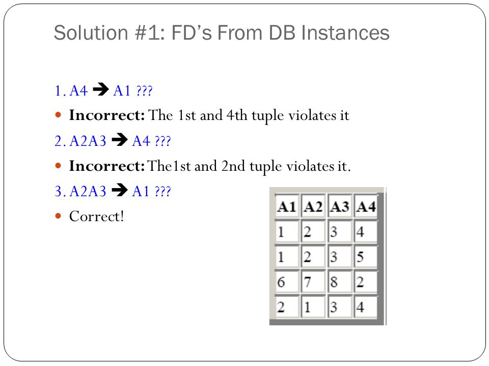Solution #4: Checking for Keys Using the Closure Checking by adding single attribute with EFG (except A): BEFG+ = ABCDEFGH = R; it's a key [BE → CD, EG → A, EC → H] CEFG+ = ABCDEFGH = R; it's a key [EG → A, EC → H, H → B, BE → CD] DEFG+ = ADEFG ≠ R; it's not a key [EG → A] EFGH+ = ABCDEFGH = R; it's a key [EG → A, H → B, BE → CD] If we add any further attribute(s), they will form the superkey.