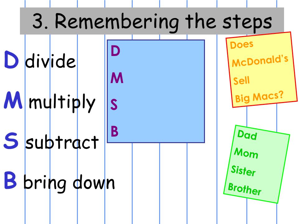 Hard to remember steps 3. Remembering the steps DMSBDMSB Dad Mom Sister Brother Does McDonald's Sell Big Macs? D divide M multiply S subtract B bring
