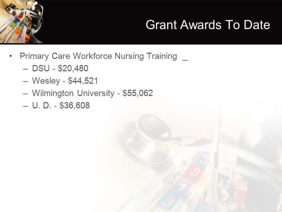 Grant Awards To Date Primary Care Workforce Nursing Training _ –DSU - $20,480 –Wesley - $44,521 –Wilmington University - $55,062 –U.