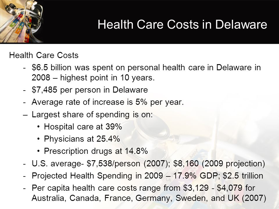 Health Care Costs in Delaware Health Care Costs -$6.5 billion was spent on personal health care in Delaware in 2008 – highest point in 10 years. -$7,4