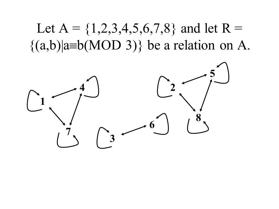 Let A = {1,2,3,4,5,6,7,8} and let R = {(a,b)|a  b(MOD 3)} be a relation on A. 1 4 7 2 5 8 3 6