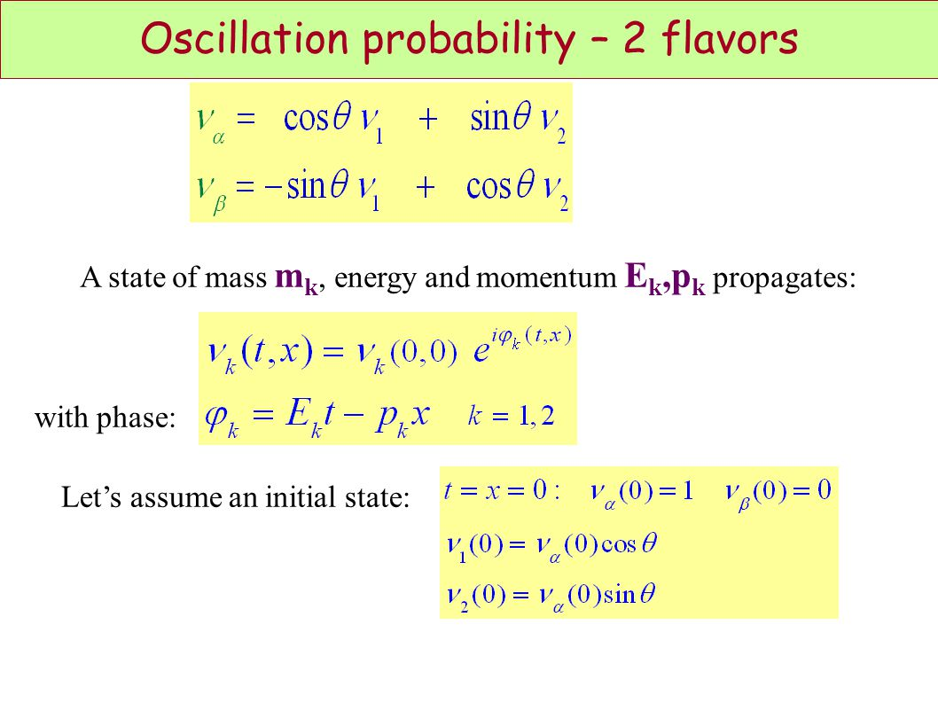 Oscillation probability – 2 flavors A state of mass m k, energy and momentum E k,p k propagates: Let's assume an initial state: with phase: