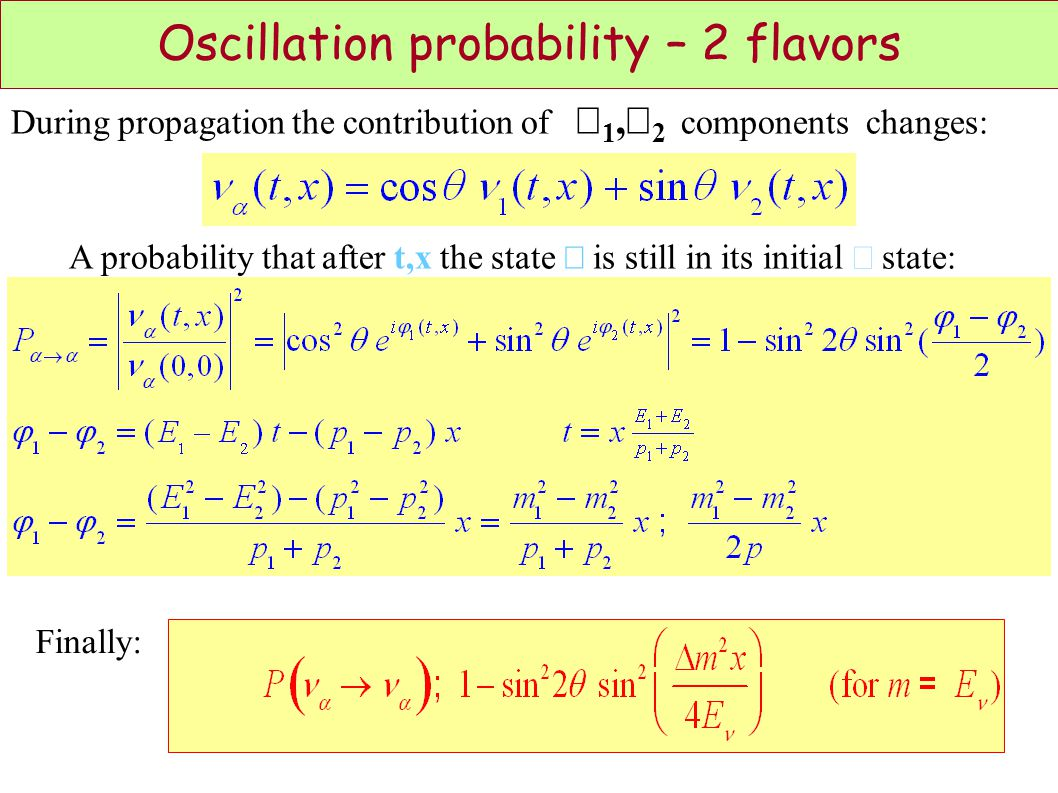 Oscillation probability – 2 flavors A probability that after t,x the state  is still in its initial  state: During propagation the contribution of  1,  2 components changes: Finally: