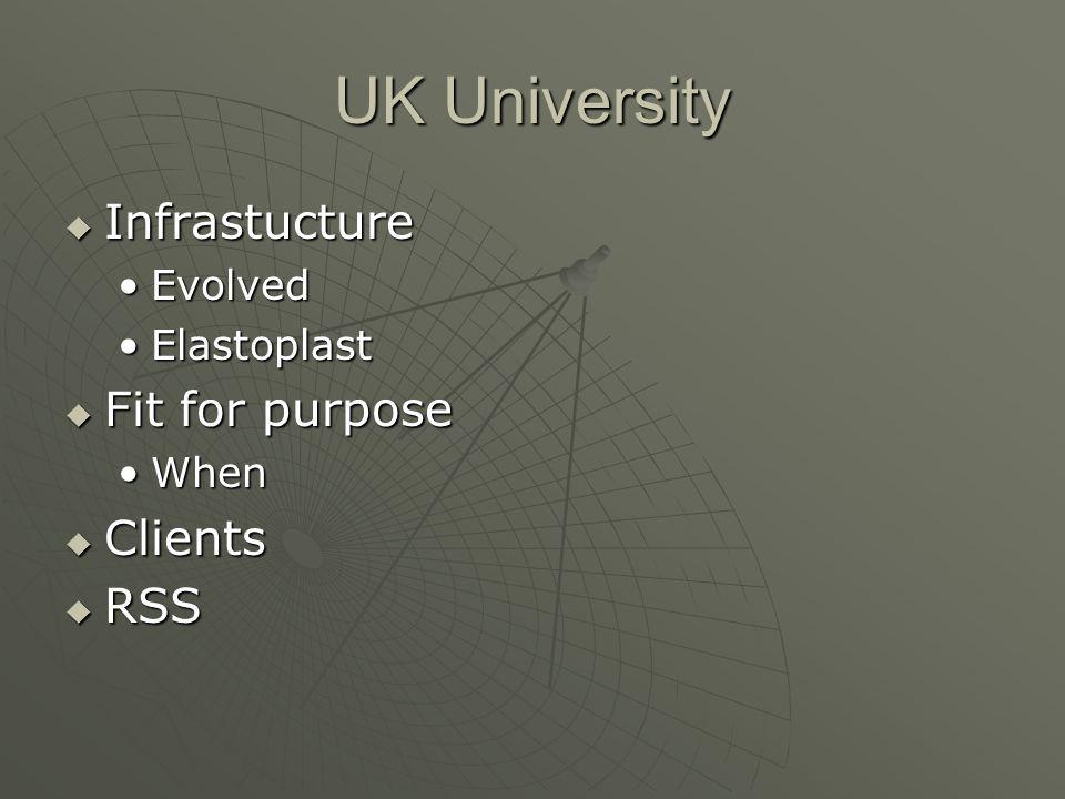 UK University  Infrastucture EvolvedEvolved ElastoplastElastoplast  Fit for purpose WhenWhen  Clients  RSS