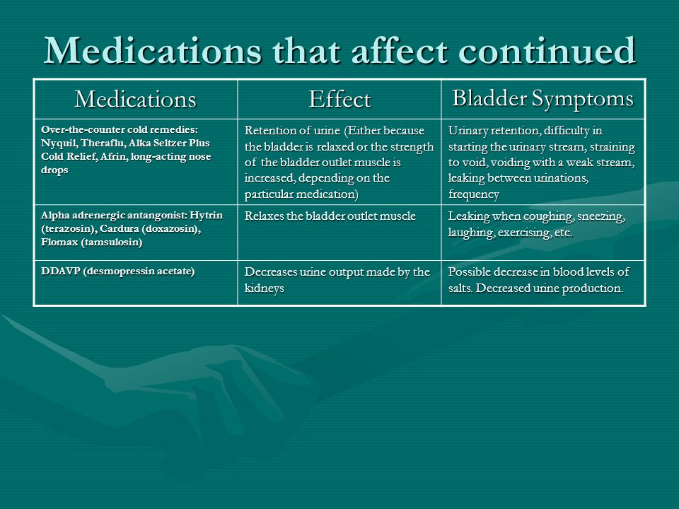 Medications that affect continued MedicationsEffect Bladder Symptoms Over-the-counter cold remedies: Nyquil, Theraflu, Alka Seltzer Plus Cold Relief, Afrin, long-acting nose drops Retention of urine (Either because the bladder is relaxed or the strength of the bladder outlet muscle is increased, depending on the particular medication) Urinary retention, difficulty in starting the urinary stream, straining to void, voiding with a weak stream, leaking between urinations, frequency Alpha adrenergic antangonist: Hytrin (terazosin), Cardura (doxazosin), Flomax (tamsulosin) Relaxes the bladder outlet muscle Leaking when coughing, sneezing, laughing, exercising, etc.