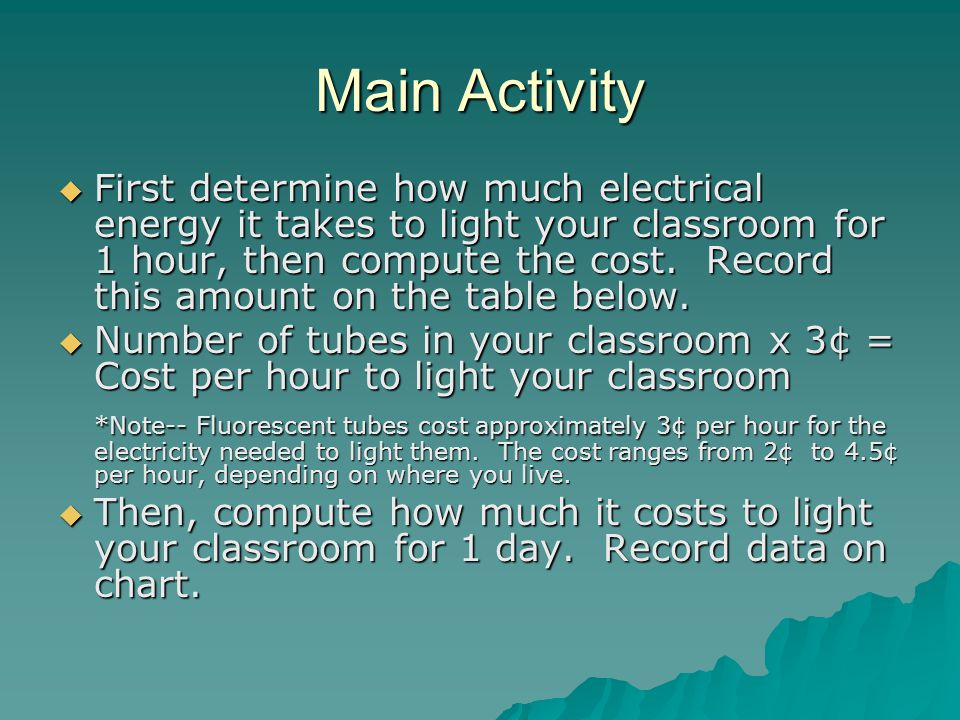 Main Activity  First determine how much electrical energy it takes to light your classroom for 1 hour, then compute the cost.